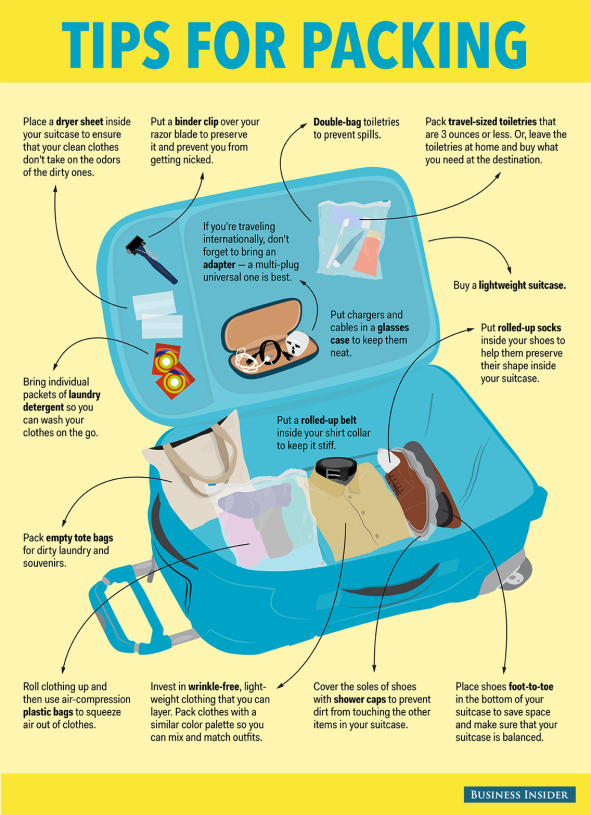 how to pack a suitcase.jpg